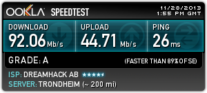 Dreamhack.Winter.2013.Speedtest