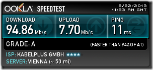 kdlan_2013_speedtest